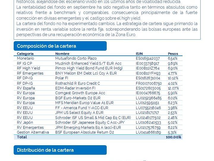 COMPAS EQUILIBRADO_FI septiembre 2015